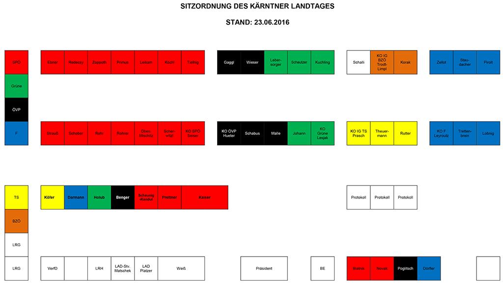 Sitzordnung_web
